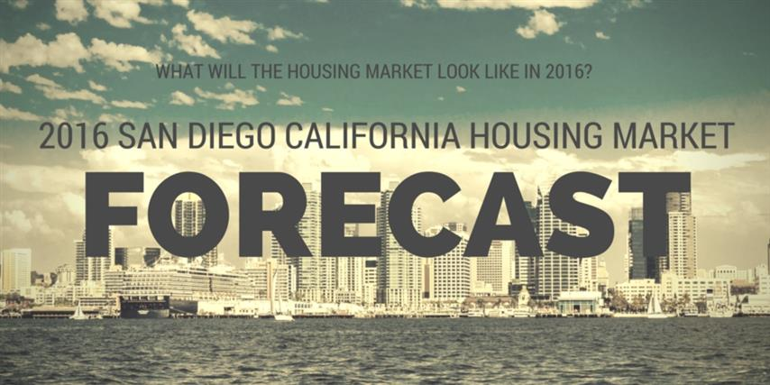 Home market projections